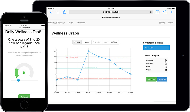 The wellness tracker works on smart phones and tablets. Photo credit: Capstone Medical